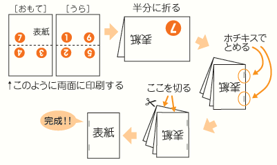 にくきゅう手帳の折り方